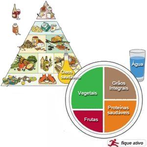 Pirâmides e pratos de comida